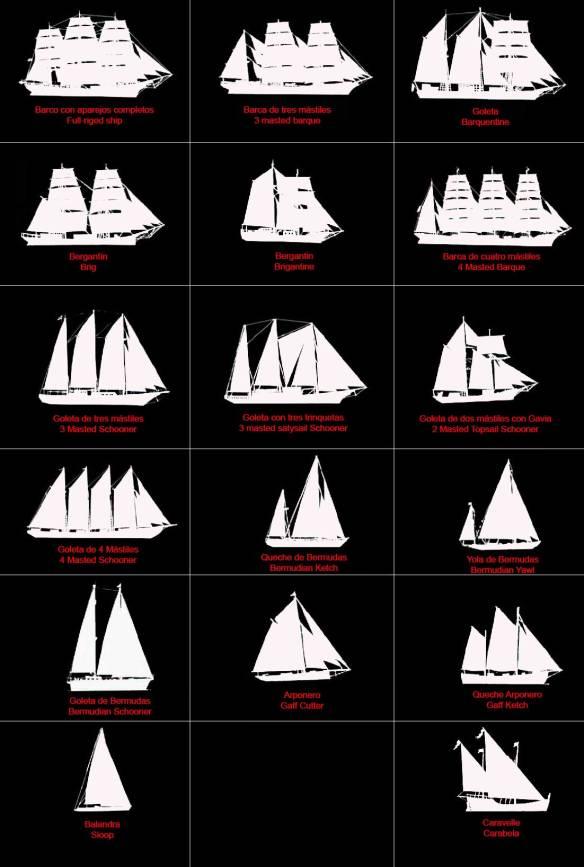 Esta clasificación está basada en la información suministrada por Sail Trainning International.